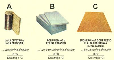 Pannelli isolanti per interni antimuffa pannelli termoisolanti - Coibentare una parete interna ...