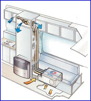 condizionatore truma frostair 1700. Black Bedroom Furniture Sets. Home Design Ideas
