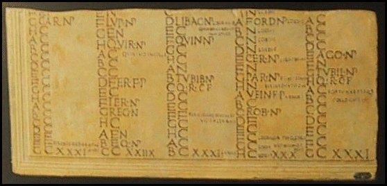 Il Calendario Romano.Etimologia E Curiosita Fausto Nefasto Infausto Calendario